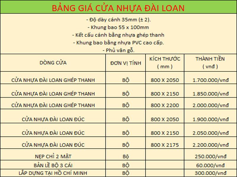 cua-nhua-dai-loan
